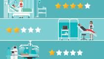 Prestigious Hospitals Fail To Score 5 Stars From Medicare Ratings