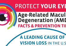 NIH/NEI AMD Facts and Prevention & What You Should Know