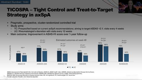 video Cluster-randomized Pragmatic Clinical Trial Evaluating the Potential Benefit of a Tight-Control and Treat-to-Target Strategy in Axial Spondyloarthritis: The Results of the TICOSPA Trial for Segment 12209