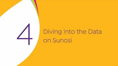 video Diving into the Data on Sunosi for Segment 12011