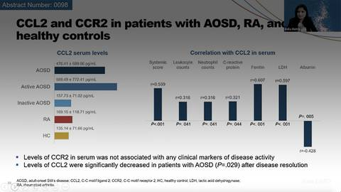 video CCL2 and CCR2 in Adult Onset Still's Disease for Segment 12212