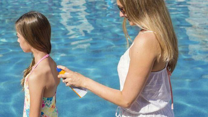 Sunscreen Chemicals Absorbed into Body