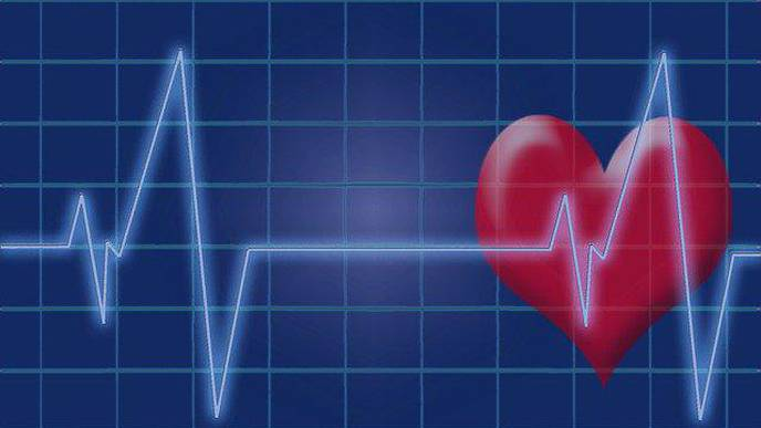 Mindfulness With Paced Breathing & Lowering Blood Pressure