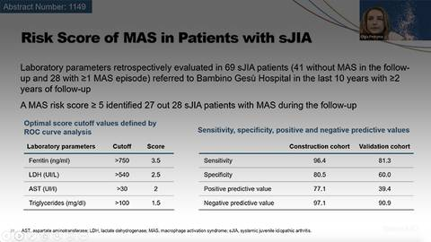 video Risk Score of Macrophage Activation Syndrome (MAS) in Patients with Systemic Juvenile Idiopathic Arthritis (sJIA) for Segment 12212