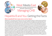 Hepatitis B and You: Getting the Facts