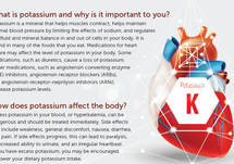 Potassium and Heart Failure