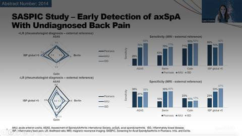 video The Relative Diagnostic Utility of Inflammatory Back Pain Criteria in an Inception Cohort of Patients with Psoriasis, Iritis, and Colitis Presenting with Undiagnosed Back Pain for Segment 12209